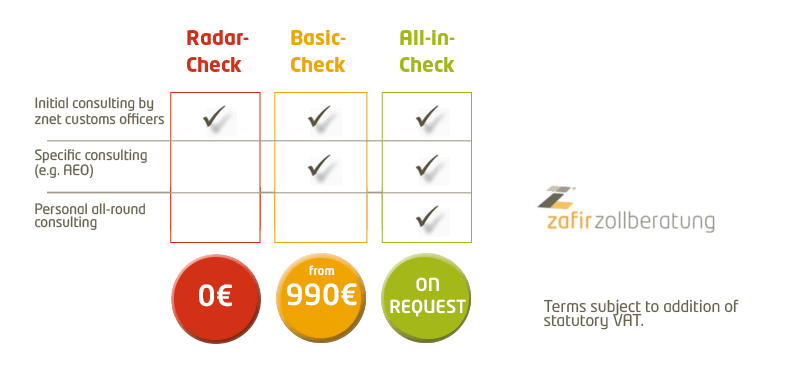 znet pricing table for customs control